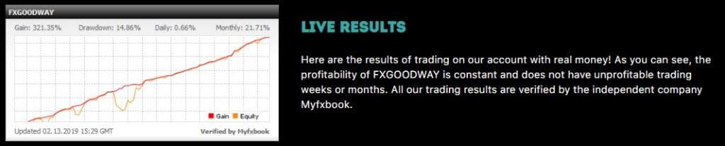 FXGoodway EA Myfxbook Live Results