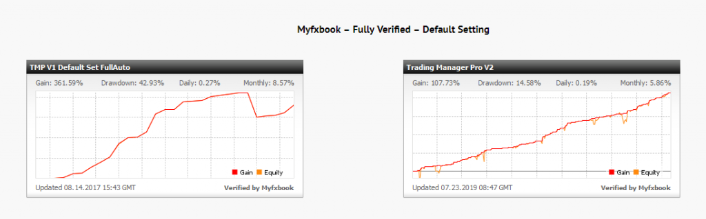 trading manager pro myfxbook