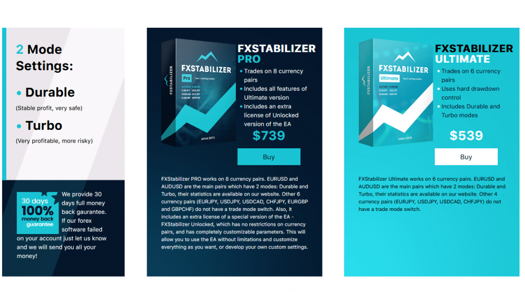 fxstabilizer