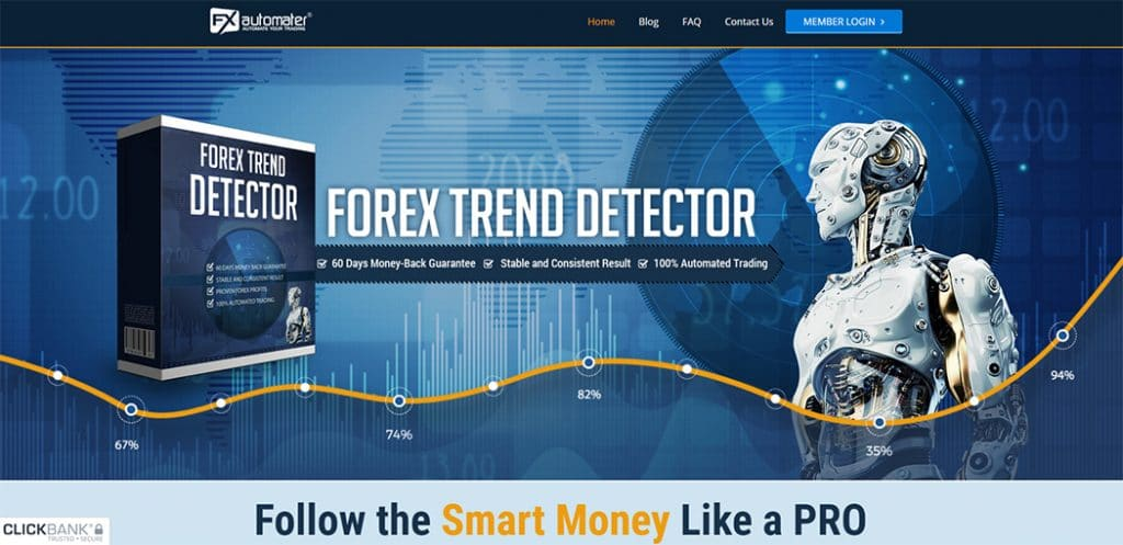 forex trend detector site