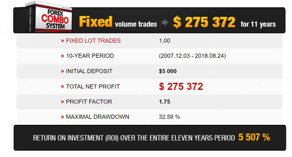 forex combo system price