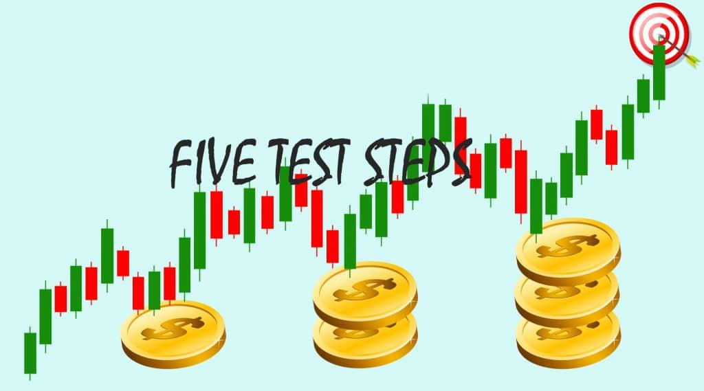 Five Test Steps To Placing Trades in The Capital Markets