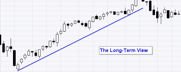 the long-term view