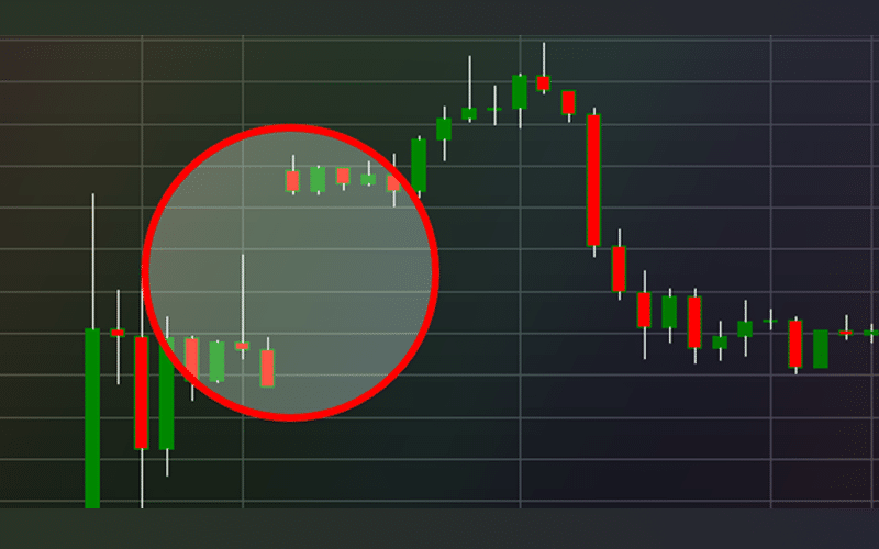 The gap in trading. Additional risk or an opportunity?