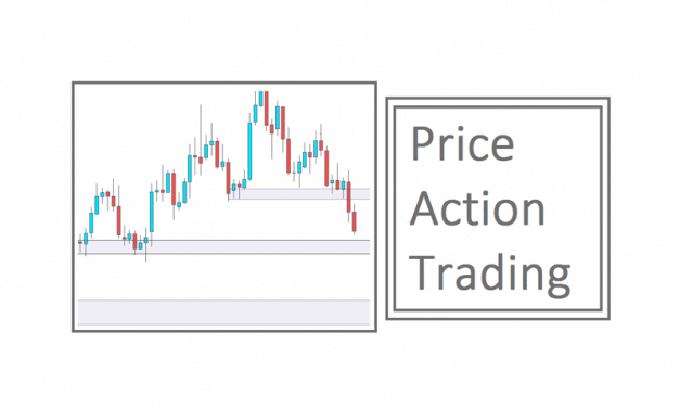 Price Action Trading: Breakouts Mechanics