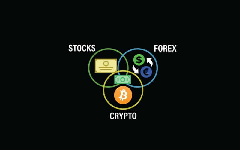 Forex vs. Stocks vs. Crypto, Which Is the Best Market to Trade