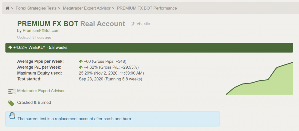 Premium FX Bot Reviews from customers