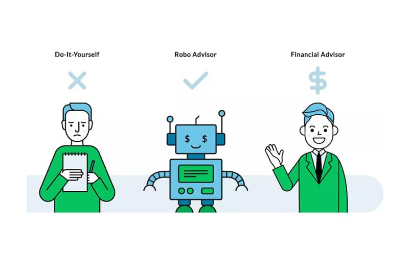 How to Pick the Right Robo-Advisor?
