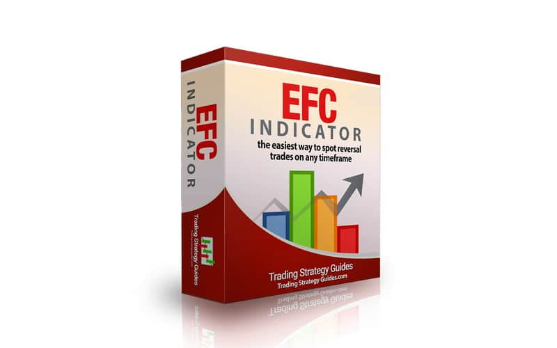 EFC Indicator Review: Everything You Need To Know