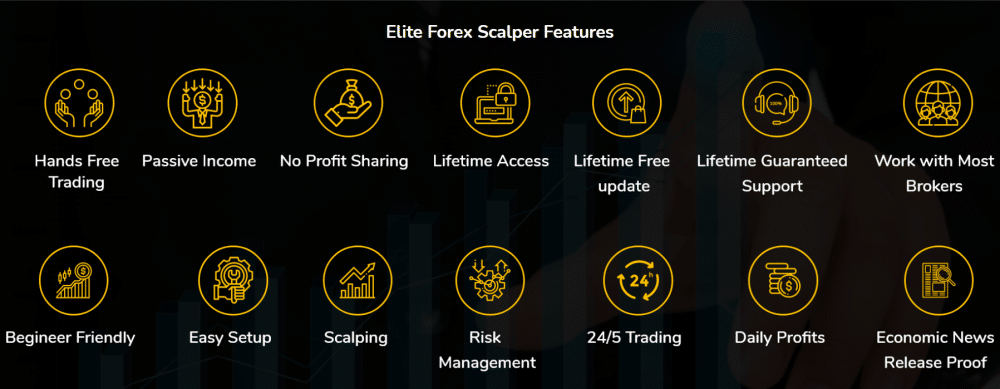 Elite Forex Scalper: Characteristics