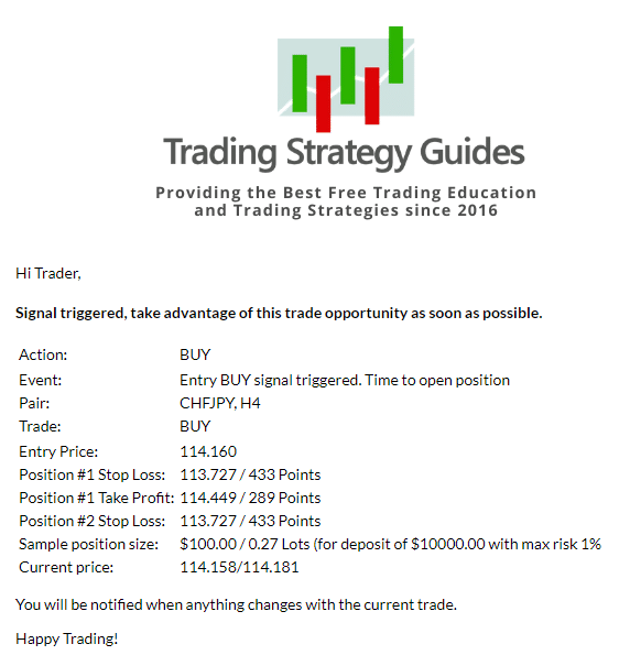 Thunder 30 Signals features
