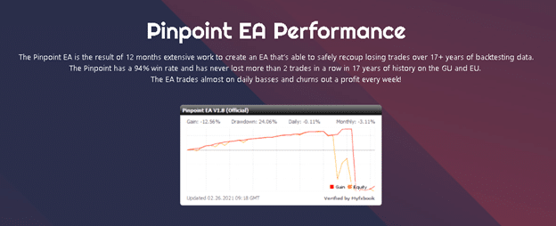 Pinpoint EA Trading Performance