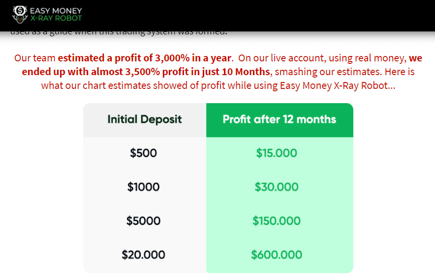 Easy Money X-Ray Robot profit