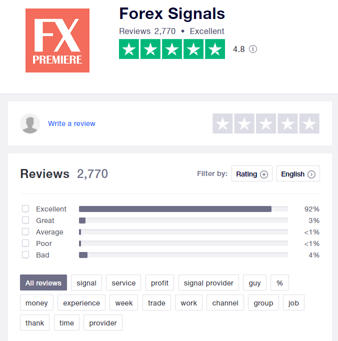 FX Premiere Reviews from customers