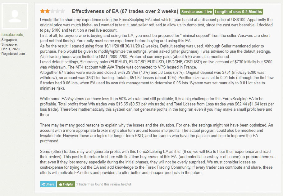 Forex Scalping EA Reviews from customers