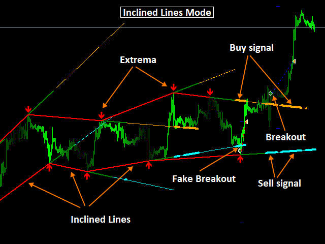 Belkaglazer EA. The presentation includes some screenshots of how the strategies spot trades and set Take Profit and Stop Loss levels.