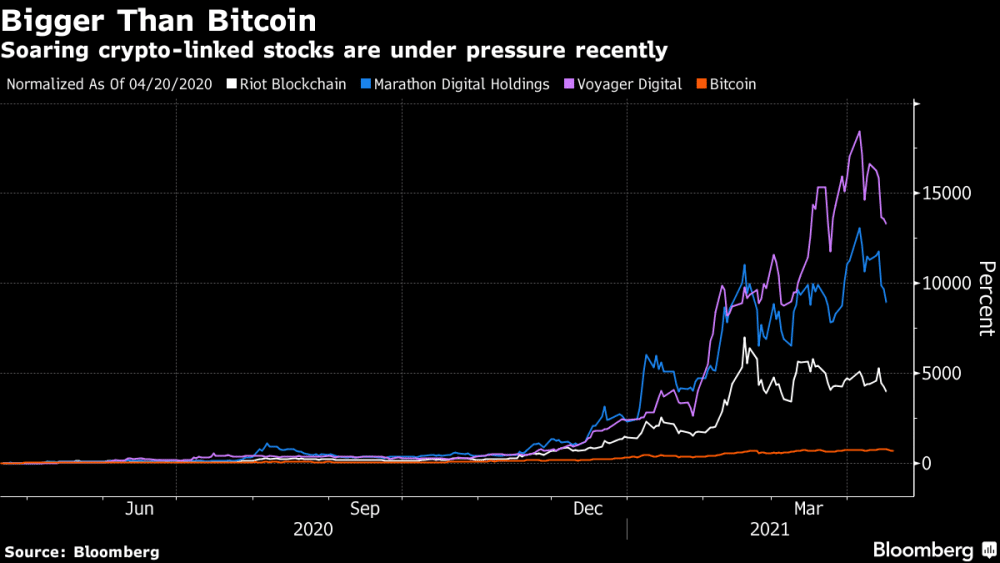 Crypto Slide Drives Rallying Cry From Optimists