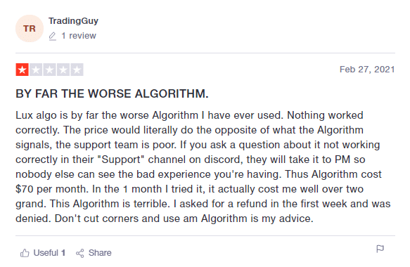 Lux Algo Reviews from customers