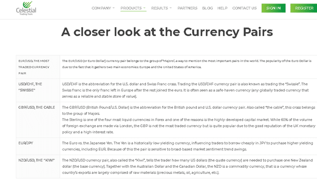 Dynamic EA. A closer look at the currency pairs
