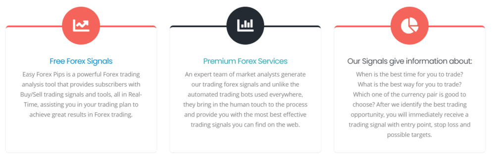 Easy Forex Pips Characteristics