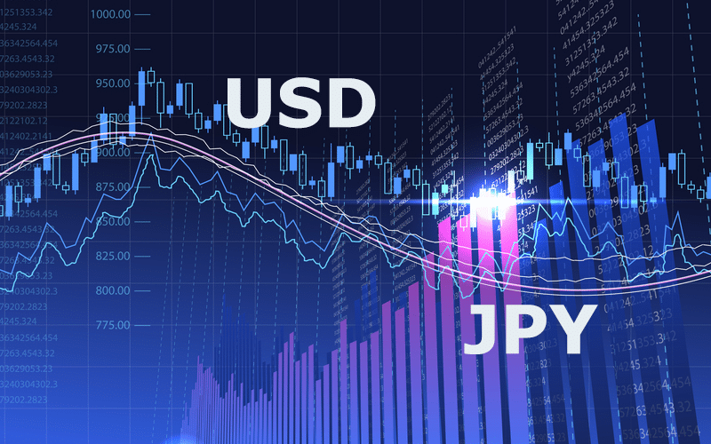 USD/JPY Tanks to 4-Days Lows as Cryptocurrency Sell-off Continues