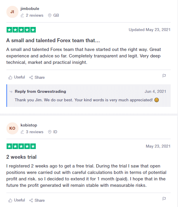 GROWEX Reviews from Customers