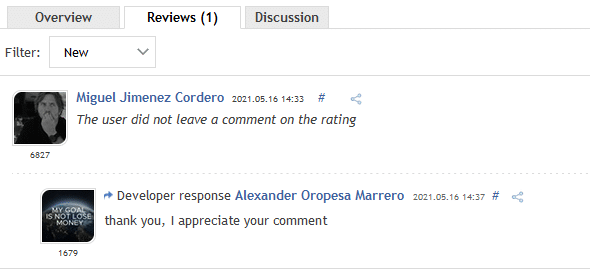 Grey Wolf Reviews from customers