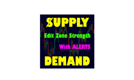 Advanced Supply Demand Review: Everything You Need to Know