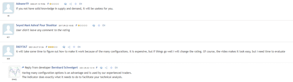 Negative customer reviews on the MQL5 marketplace.