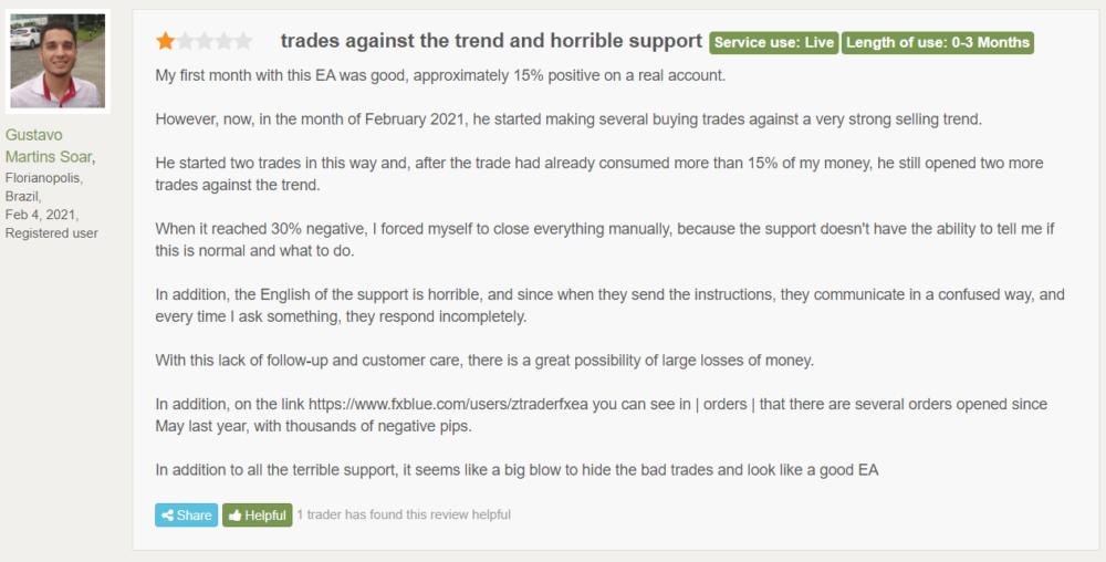 Trades against the trend' review from customer on FPA.