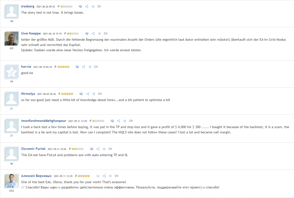 Zenith EA Reviews from customers
