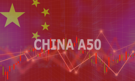 From Gloom to Bloom: China A50 Analysis