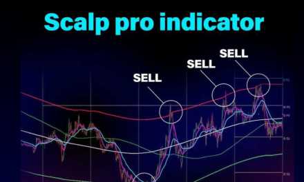 Scalp Pro Indicator Review: Everything You Need to Know