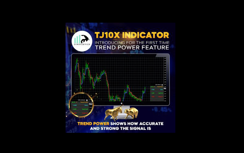TJ10X Indicator Review: Everything You Need to Know