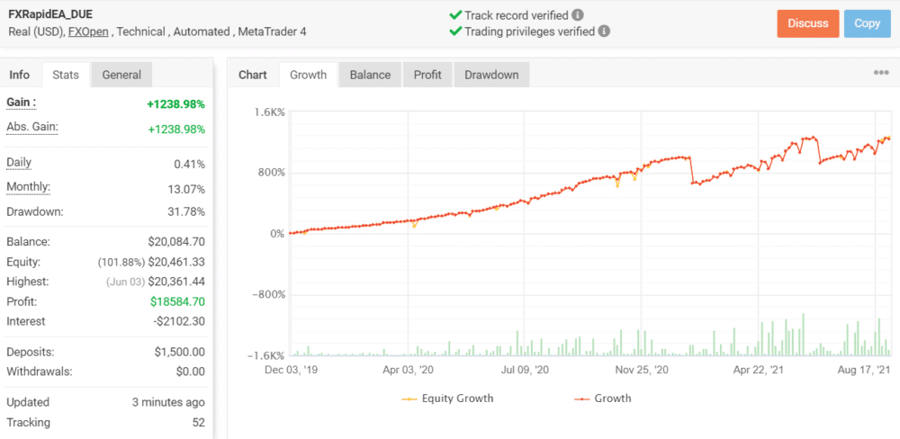Growth chart for FXRapidEA.