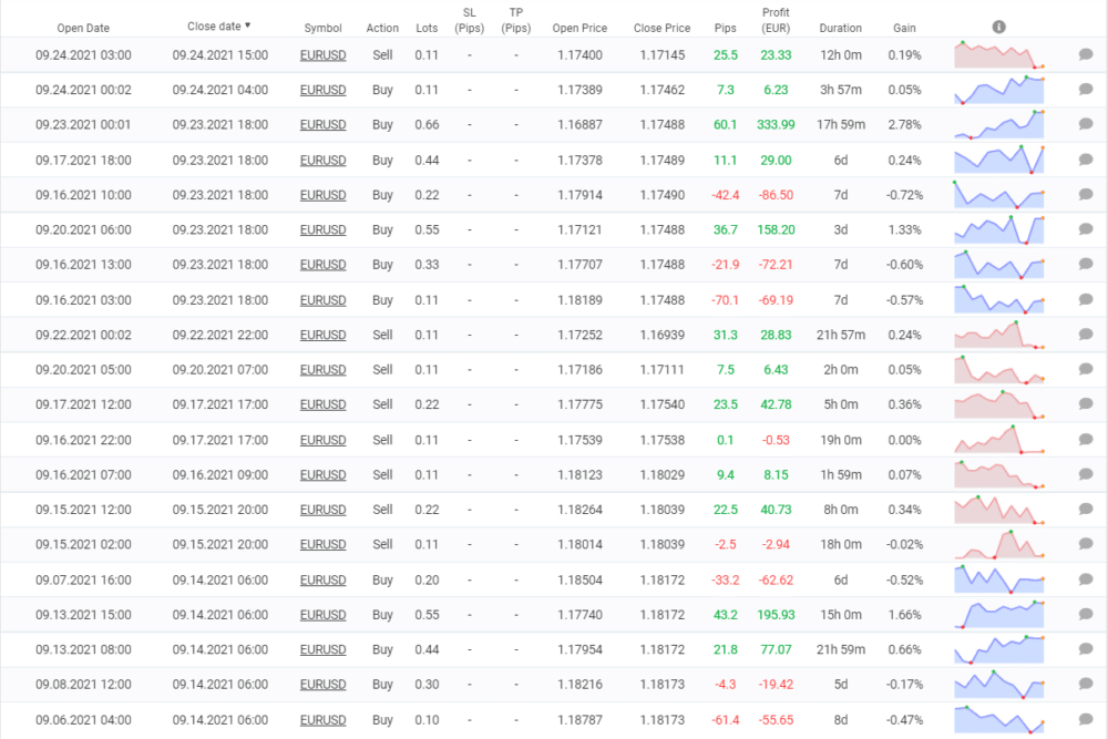 Hippo Trader Pro closed orders.